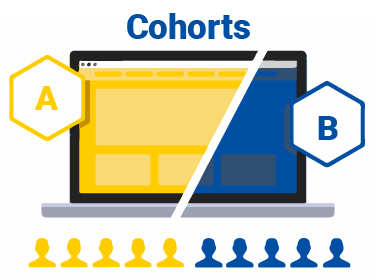 Cohorts, Hybrid groups. Image of a laptop split in half, blue on one side, yellow on the other